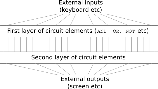 shallow_circuit