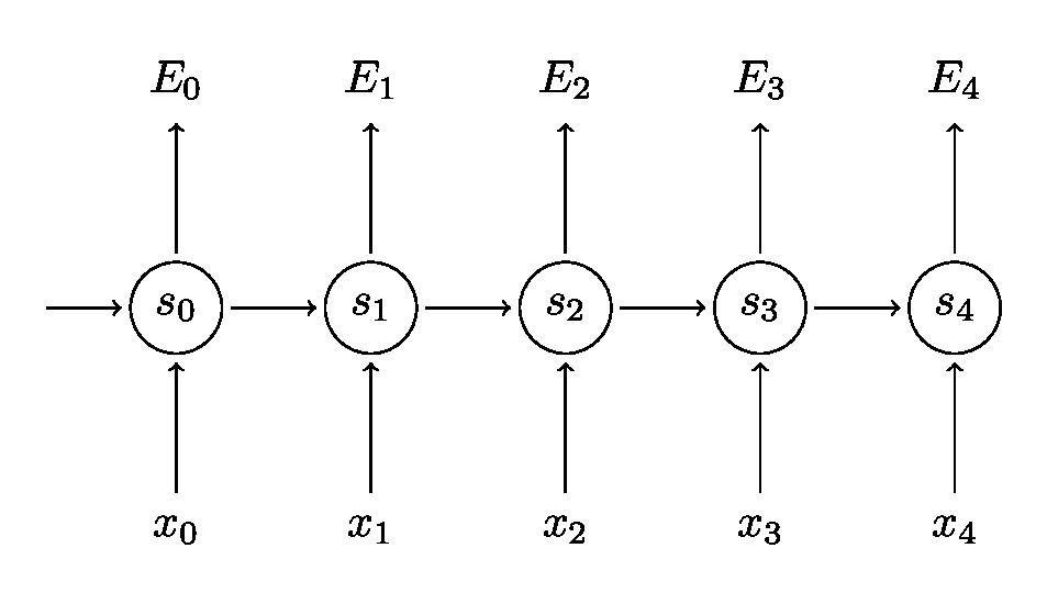 rnn-bptt1