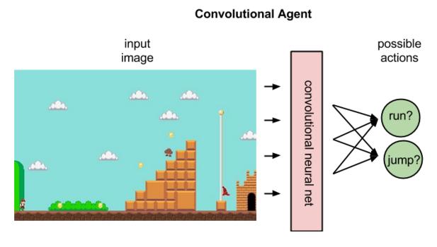 conv_agent