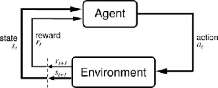 simple_RL_schema